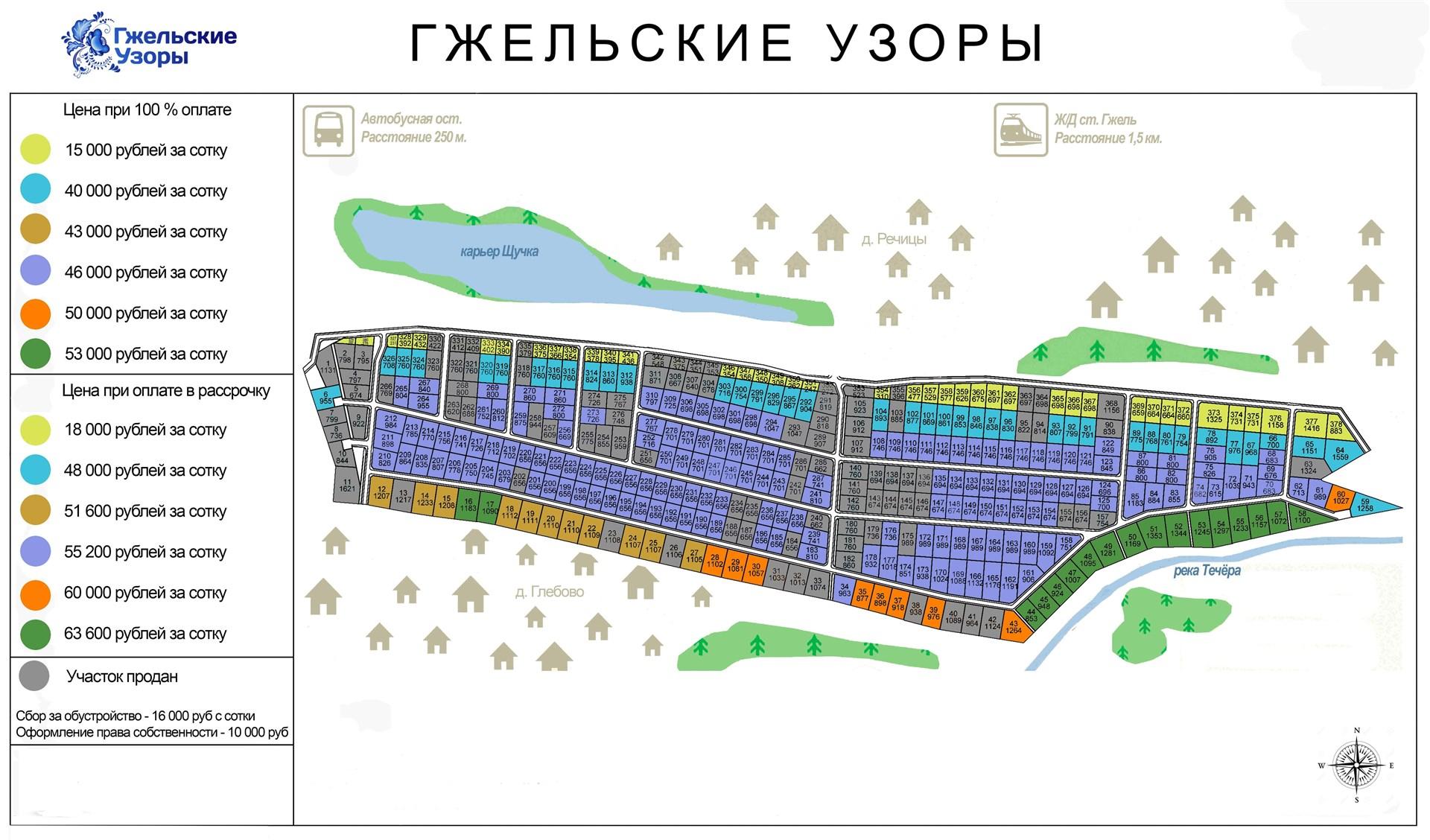 Поселок гжельские узоры раменский район