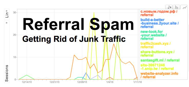 Referral Spam Blog Hero